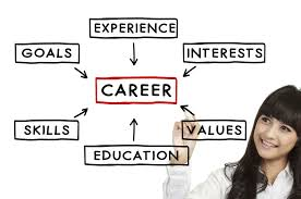 Tips For Job Seekers Job Search Tips From An R N