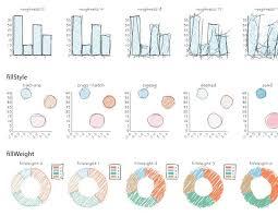 Js Chart Library Cartoon Xkcd Styled Chart Library Roughviz Js Css Script