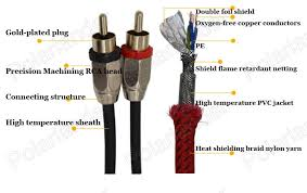 speakers that use rca cables. aliexpress.com : buy car audio wire amplifier subwoofer speaker power cable parts red rca to pure copper 1 pc 5 meters from reliable speakers that use rca cables o