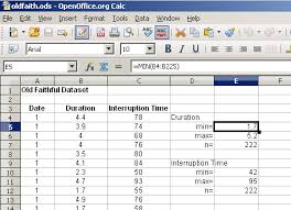Types Of Charts In Openoffice Calc Creating A Histogram In Openoffice Calc Wikieducator