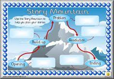 Story Mountain Planner Template 15 Best Story Mountain Images Teaching Ideas Teaching Cursive
