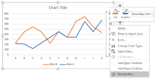 How To Add A Break In A Chart Or Graph Excelchat Excelchat