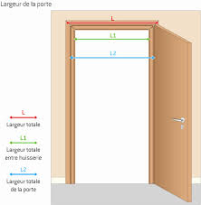 Changer Serrure Porte D Entrée Élégant Dimension Porte D Entree Maison  Design Apsip .