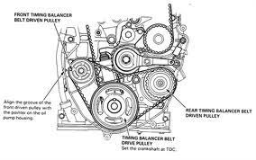 in addition  together with Honda and Acura Used Car Blog   Accurate Cars of Nashville TN furthermore Amazon    TBK Timing Belt Kit Honda Accord V6 3 5 2008 2012 with also  furthermore  as well Repair Guides   Engine Mechanical   Timing Belt And Sprockets as well 1996 honda accord timing belt marks   Fixya together with  additionally  likewise Honda Accord Timing Belt Replacement Cost Estimate. on 2005 honda accord v6 timing belt repment