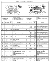 2003 gmc sierra factory radio wiring diagram wire center \u2022 Stereo Wiring Diagram at 2011 Impala Radio Wiring Diagram