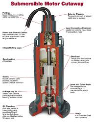 photos of submersible electric motor