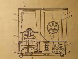semi automatic washing machine circuit diagram semi soviet washing machines on semi automatic washing machine circuit diagram