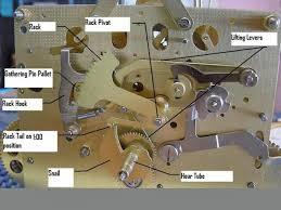 grandfather clock repair movement components