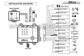 car alarm system wiring diagram step by step car alarm installation at Car Security System Wiring Diagram