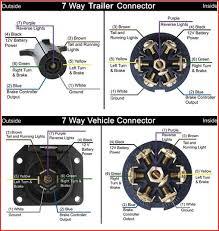 narva 7 pin round plug wiring diagram wiring diagram 7 Pin Flat Trailer Wiring Diagram wiring diagram seven pin trailer plug narva 7 pin flat 7 pin flat trailer plug wiring diagram
