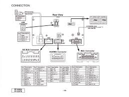 subaru forester stereo wiring diagram images subaru subaru forester radio wiring diagram on 2015 wrx stereo