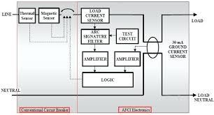 ground fault interrupter circuit diagram vs breaker wiring wirin arc Breaker Box Wiring Diagram full size of ground fault interrupter circuit diagram arc breaker wiring single pole wiring diagram ground
