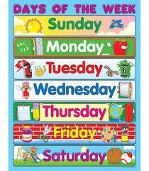 Sparklebox Birthday Charts 67 Info Birthday Chart Printable Sparklebox Free Download