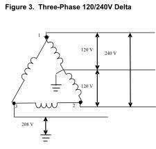 forward reverse 3 phase ac motor control star delta wiring diagram 208 3 Phrase Wiring Diagram forward reverse 3 phase ac motor control star delta wiring diagram electricos pinterest guns 208v 3 phase wiring diagram