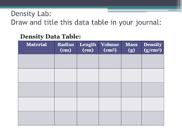 Density Chart Of Materials In G Cm3 Density Lab Draw And Title This Data Table In Your Journal