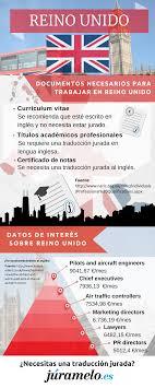 Asombroso Truco De Curriculum Vitae De Fuente Blanca Bandera ...
