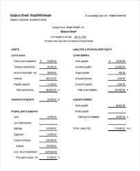 4 Projected Balance Sheet Templates Pdf Free Premium