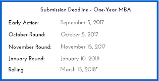 cornell sc johnson college of business application essay tips  after 10th applications will be received and reviewed on a space available basis a final submission deadline of 15 2018
