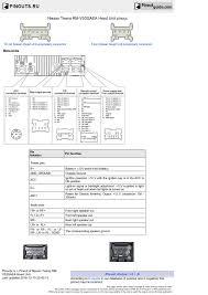 nissan teana rm v53gaea head unit pinout diagram @ pinoutguide com Nissan Primera nissan teana rm v53gaea head unit diagram