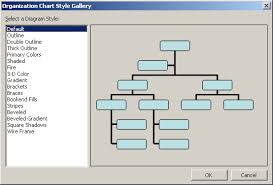 The Wire Organization Chart Modifying An Organizational Chart Microsoft Word 2003
