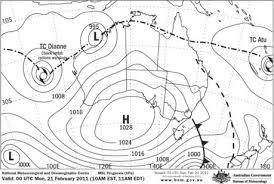 Weather And Climate Australia