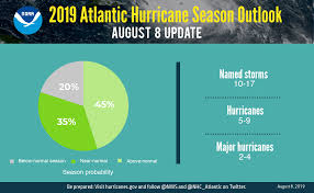 Noaa Chart Numbers Noaa Increases Chance For Above Normal Hurricane Season