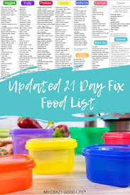 21 Day Fix Food List Updated October 2019 My Crazy Good Life