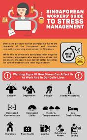 Workplace Stress Management Sg Workers Guide To Stress Management