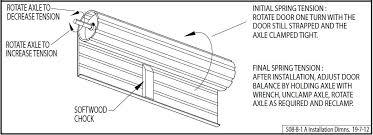 series a roller door installation picture taurean door systems 3