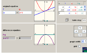 an applet for all the assignments of the topic solving equations