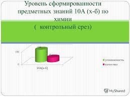 Презентация на тему Малый педсовет Адаптация обучающихся  8 Уровень сформированности предметных знаний 10А х б по химии контрольный срез