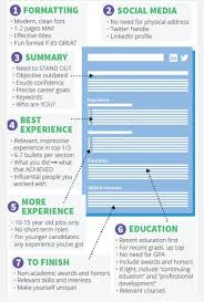 professional resume writing tips professional resume writers and editors resume writing tips