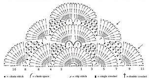 Virus Shawl Crochet Pattern