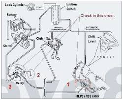 2012 jeep wrangler trailer wiring diagram wiring diagram posts for 2012 jeep wrangler trailer wiring diagram wiring diagram posts for alternative jeep patriot diagram