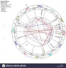 Barack Obama Natal Chart Birth Chart Of 44th Us President Barack Obama Stock Photo