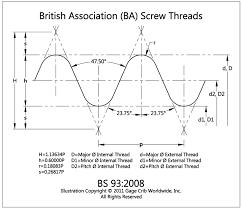 Bs 93 British Association B A Screw Threads Data Charts