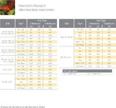 Hilton Timeshare Points Chart Marriott Monarch Points Chart Resort Info
