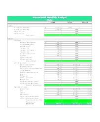 Monthly Household Expense Form Simple Family Budget Template Monthly Expense Sheet Household Budget