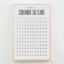 Counting By 3 Chart Spanish Skip Counting Chart Classroom Poster Or Homeschool Decor