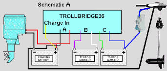 trollbridge36 information three battery system
