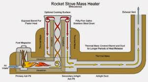 coleman evcon electric furnace wiring diagram images coleman parts and wiring diagrams image wiring diagram engine