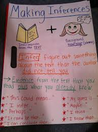 16 best Making Inferences images on Pinterest | Reading, Drawing ...