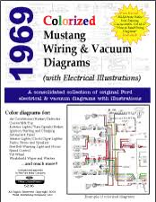 1969 mustang color wiring and vacuum diagrams 1969 colorized mustang wiring and vacuum diagrams