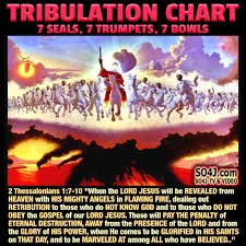 Chart Of Seven Seals Trumpets And Bowls Tribulation 7 Seals 7 Trumpets 7 Bowls Chart