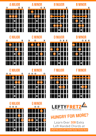 interactive left handed guitar chords diagram left handed chords