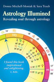 Arjun Pai Chart Magha Vedic Astrology Krs
