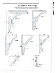 Wood Molding Profiles