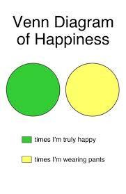 Pants Venn Diagram Venn Diagram Of Happiness Happiness Vs Pants Cool Words