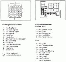 fuse diagram for 2005 vibe wiring diagrams favorites 2005 vibe fuse box wiring diagram expert 07 pontiac vibe fuse diagram wiring library regard