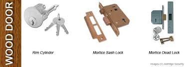 Door Cylinder Types Types Of Inside Door Locks Interior Door